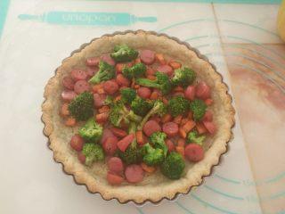 酸奶芝士派,把拌匀的脆皮肠和蔬菜倒入派皮里。