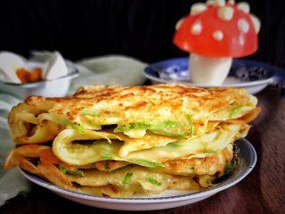 趣萌番茄蘑菇蔬菜饼,早上,搭配咸鸭蛋,再来碗杂粮粥,一顿健康营养的中式早餐就成了,不爱吃饭的宝宝也会开心地吃吧