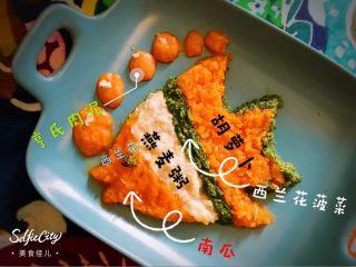 嬰兒造型輔食@@快樂的小魚 「9個月以上寶寶」,我們來擺造型吧!如圖這樣寫,是不是看起來特別清楚?魚的部分從左到右是南瓜,燕麥粥,西蘭花菠菜泥,最后是胡蘿卜泥,尾巴的邊還是西蘭花菠菜泥。氣泡是亨氏肉泥,氣泡上的光點是燕麥,小魚的眼睛是西蘭花。