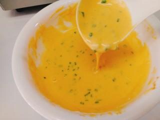 快手早餐+葱花鸡蛋饼,调成浓稠的糊状。
