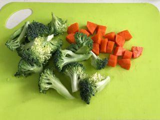 藜麦时蔬鸡胸肉沙拉,把西兰花洗净切成小朵,胡萝卜切皮切丁。