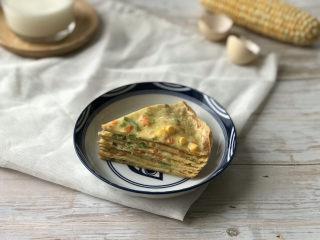 雞蛋玉米餅,煎到底面金黃就可以了。