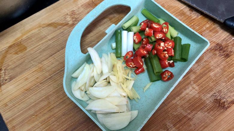 山药炒肉片➕莴笋香菇山药炒肉片,蒜切蒜片,姜切姜丝,小米辣切圈,小葱切小段